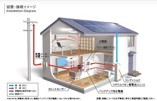 (日本語)設置・接続イメージ_P39_J.jpg